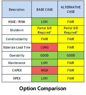 optionComparison-frontEndEngineering