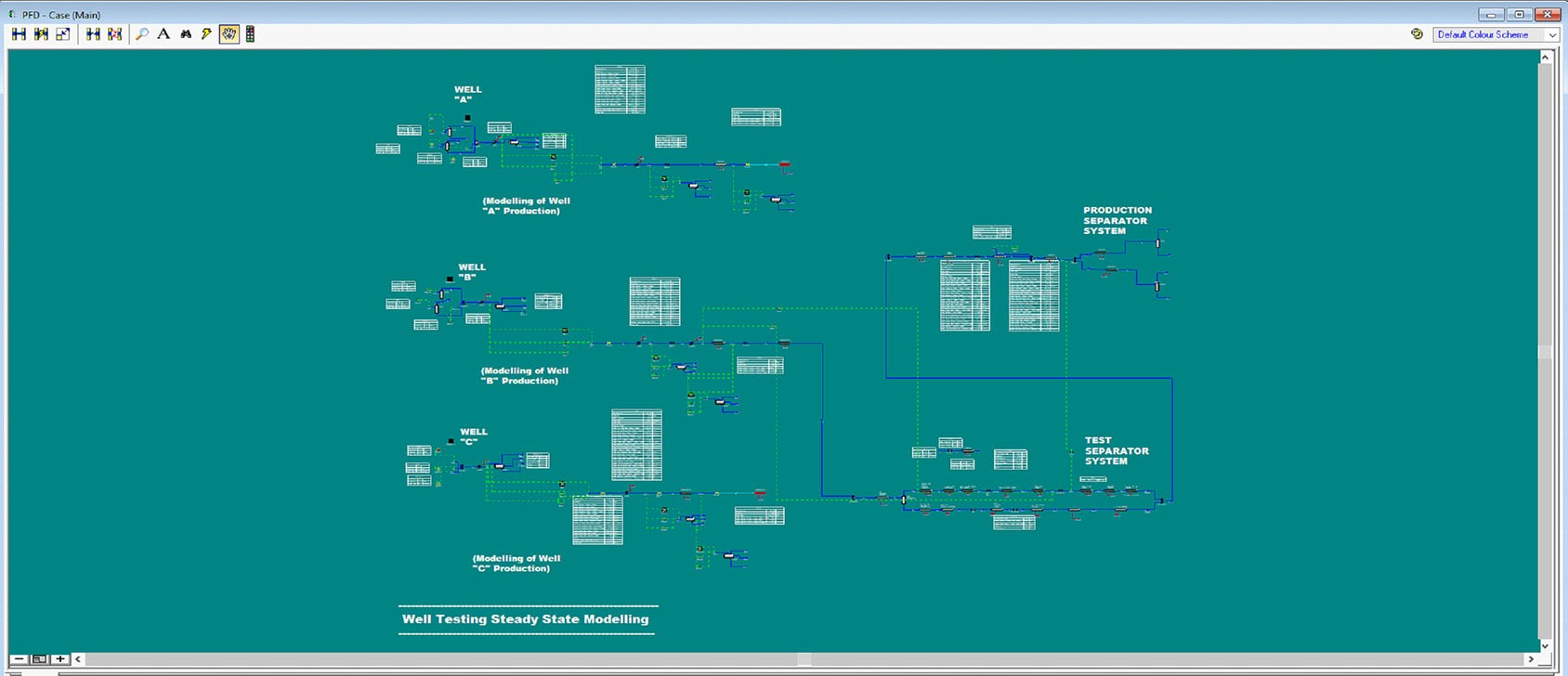 Pertrokon_Process_Engineering_1